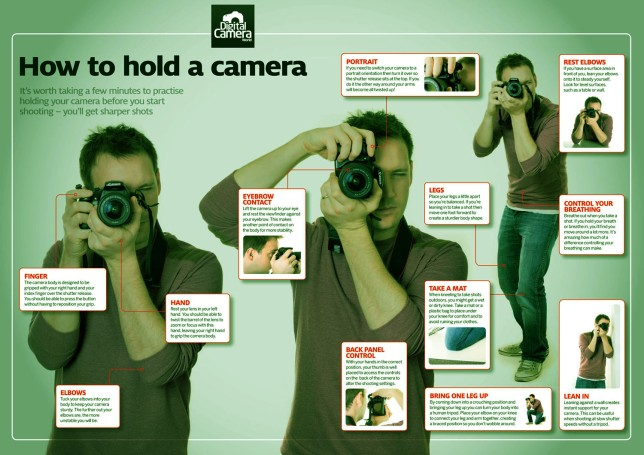 How to hold a camera perfectly