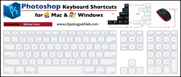 Banner-of-Photoshop-Keyboard-Shortcuts-for-Mac-&-Windows